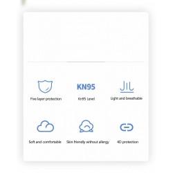 KN95 - antibacterial face / mouth masks - 5-layer - reusable - 10 - 20 - 50 - 100 pieces