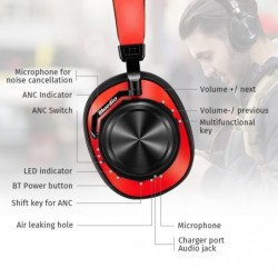 Bluedio 7th - kabelloser Kopfhörer - Bluetooth - Noise Cancelling - mit Mikrofon / Sprachsteuerung